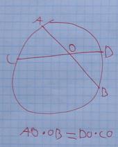 פרפורציה במעגל