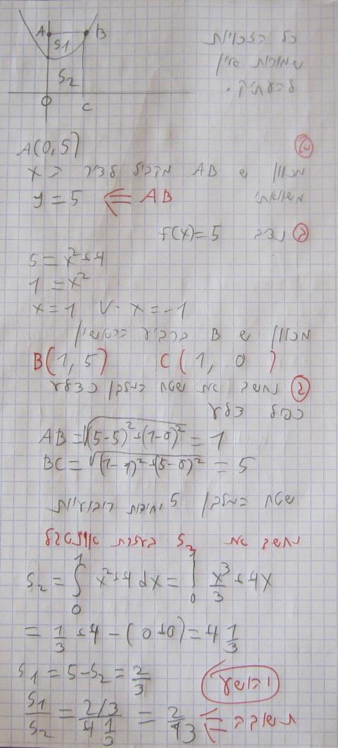 אינטגרלים 3 יחידות אינטגרל משיק  בגרות במתמטיקה 3 יחידות שאלון 803 אינטגרל קייץ 2010