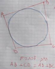 מרובע קמור חוסם מעגל אם ורק אם סכום שתי צלעות נגדיות שווה לסכום שתי הצלעות הנגדיות האחרות.