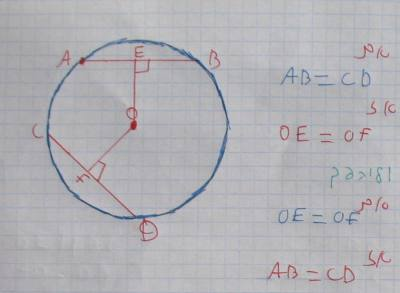 מיתרים השווים זה לזה נמצאים במרחקים שווים ממרכז המעגל.