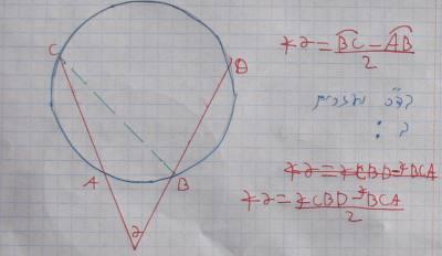 תכונות זווית חיצונות למעגל (משפט 76)