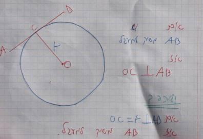 משפט 77 + המשפט ההפוך 78 המשיק למעגל מאונך לרדיוס בנקודת ההשקה
