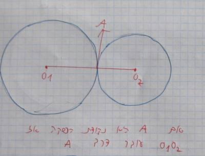 הקשר בין נקודת ההשקה לקטע מרכזים במעגלים משיקים (משפט 83) נ