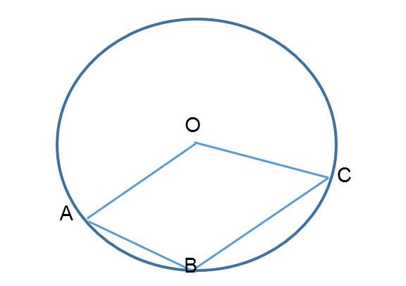 מעוין חסום במעגל