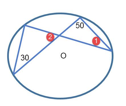 חישוב זוויות במעגל