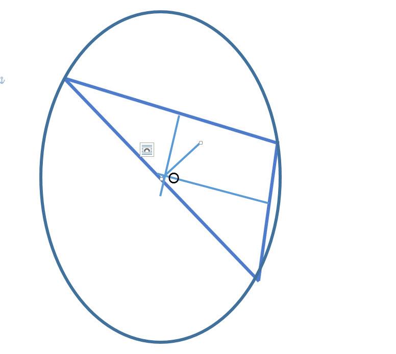 במשולש, שלושת האנכים האמצעיים נחתכים בנקודה אחת , שהיא מרכז המעגל החוסם את המשולש.