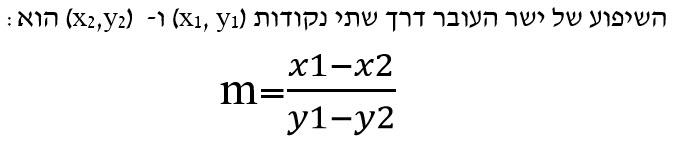 השיפוע של ישר העובר דרך שתי נקודות (x1, y1) ו- (x2,y2) הוא: m=(x1-x2)/(y1-y2)