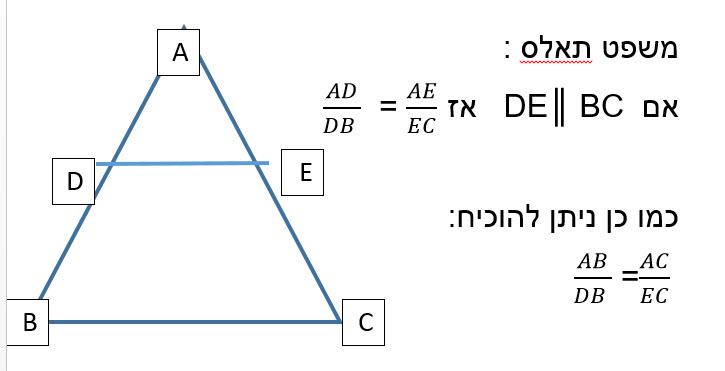 משפט תאלס: שני ישרים מקבילים החותכים שוקי זווית, מקצים עליהם קטעים פרופורציוניים.