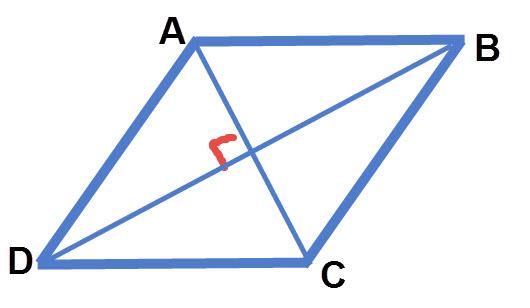 מקבילית שבה האלכסונים מאונכים זה לזה היא מעוין.