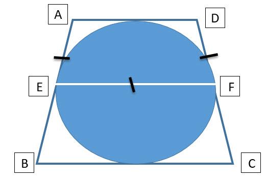 טרפז שווה שוקיים חוסם מעגל