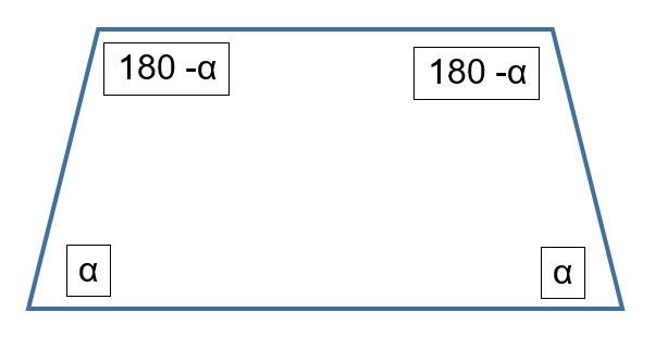 בטרפז שווה שוקיים סכום זוויות נגדיות שוו ל- 180 מעלות ולכן ניתן לחסום אותו במעגל