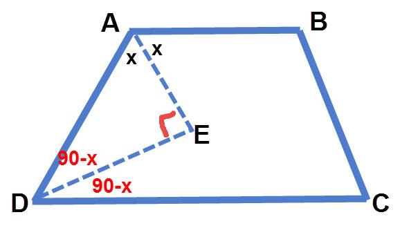 שני חוצי זווית היוצאים מזוויות הנמצאות על אותה שוק יוצרים משולש ישר זווית