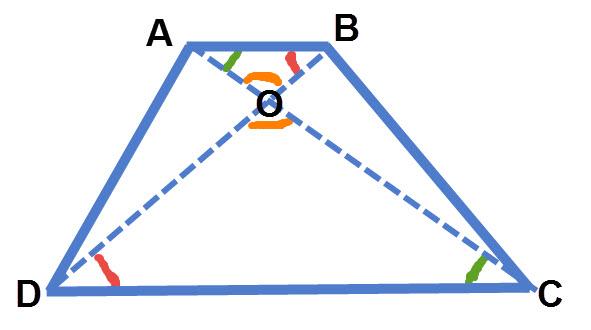 האלכסונים בטרפז יוצרים משולשים דומים