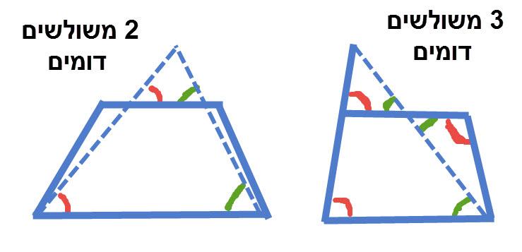 חותכים של בסיסי הטרפז שנפגשים בנקודה אחת יוצרים 0, 2 או 3 משולשים דומים