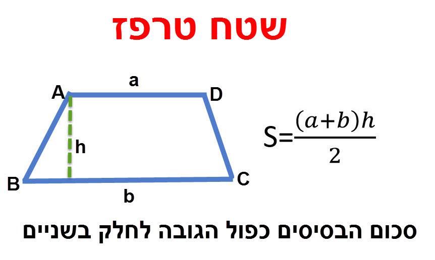 שטח טרפז שווה לסכום בסיסי הטרפז כפול גובה הטרפז לחלק ב 2.