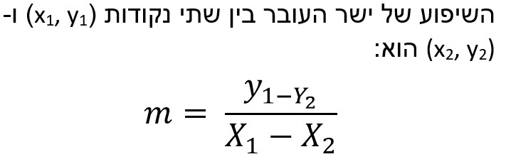 נוסחה לחישוב שיפוע על פי שתי נקודות, אם נתונות לנו שתי נקודות אז השיפוע העובר דרכן שווה להפרש ערכי ה Y של הנקודות לחלק בהפרש ערכי ה X של הנקודות.