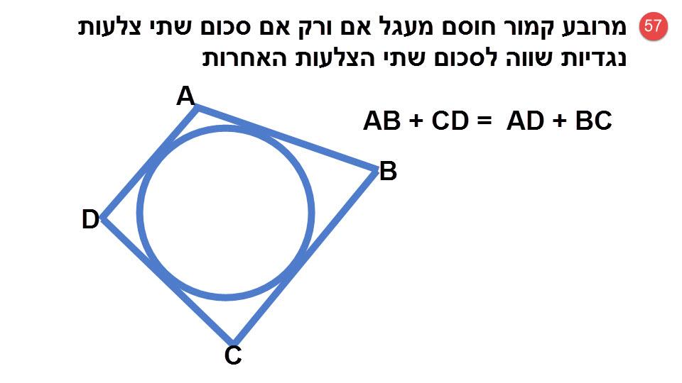 57.מרובע קמור חוסם מעגל אם ורק אם סכום שתי צלעות נגדיות שווה לסכום שתי הצלעות הנגדיות האחרות.