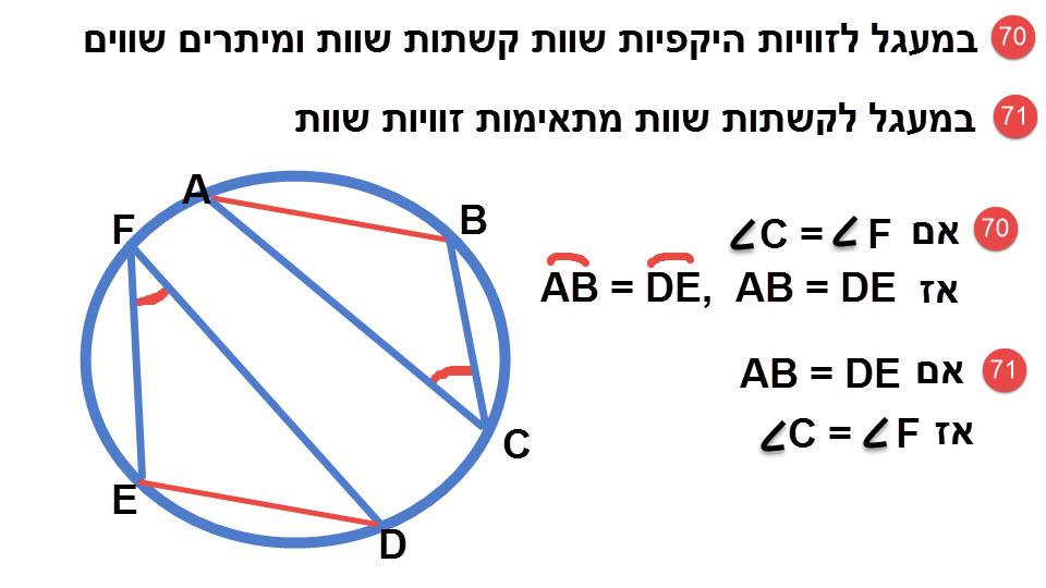 70.במעגל, לזוויות היקפיות שוות קשתות שוות ומיתרים שווים. 71.במעגל, לקשתות שוות מתאימות זוויות היקפיות שוות.