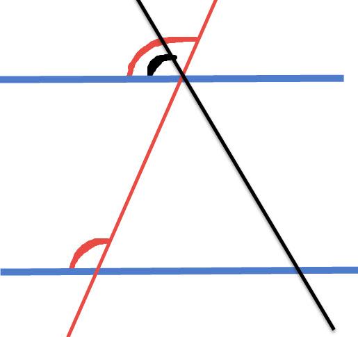 לפעמים מתייחסים על הזווית האדומה (התחתונה) והשחורה (העליונה) כאל זוויות מתאימות, אבל הן לא כי הן לא נוצרו על ידי אותו ישר. הזוויות המתאימות הן האדומה תחתונה והאדומה עליונה.