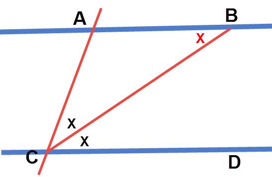 CB הוא חוצה זווית ACD. וזוויות BCD = ABC הן זוויות מתחלפות שוות בין ישרים מקבילים