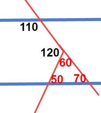 לאחר שממשיכים את הקו פותרים את התרגיל בעזרת זוויות צמודות (60) זוויות חד צדדיות (70) וסכום זוויות במשולש (50)