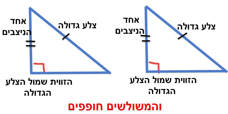 במשולש ישר זוויות כאשר אחד הניצבים והיתר שווים זה לזה המשולשים חופפים