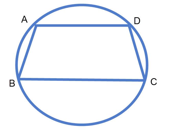 טרפז חסום במעגל
