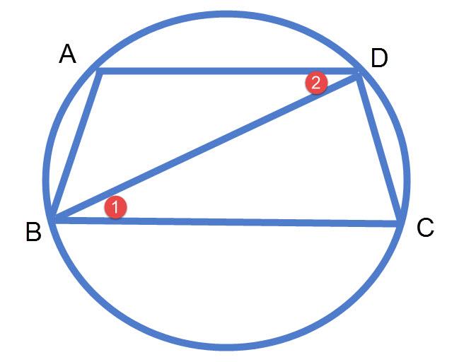הוכחה כי טרפז חסום במעגל הוא שווה שוקיים