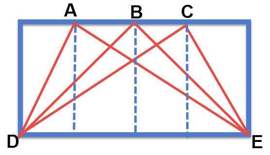השטחים של שלושת המשולשים שווים