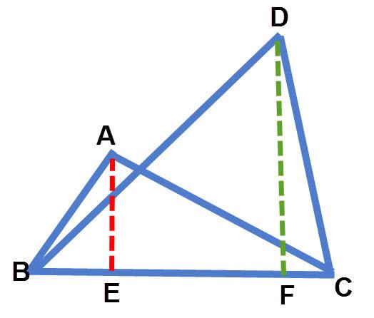 אם הגובה הירוק גדול פי 2 מהגובה האדום אז שטח המשולש הגדול יותר גדול פי 2 משטח המשולש הקטן