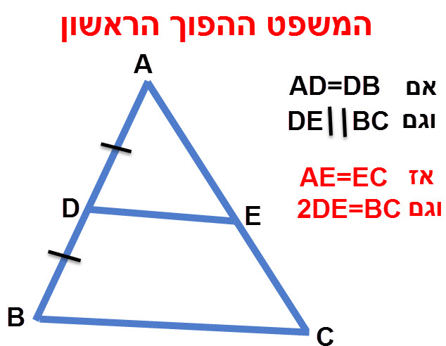קטע במשולש היוצא מאמצע צלע אחת ומקביל לצלע השלישית הוא קטע אמצעים (מגיע לאמצע הצלע השלישית).