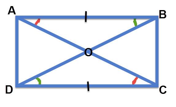 חפיפת משולשים בעזרת קווים מקבילים