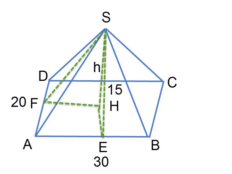 שרטוט השאלה בטריגונומטריה במרחב