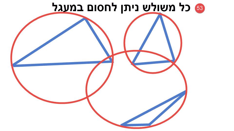 53.כל משולש ניתן לחסום במעגל.