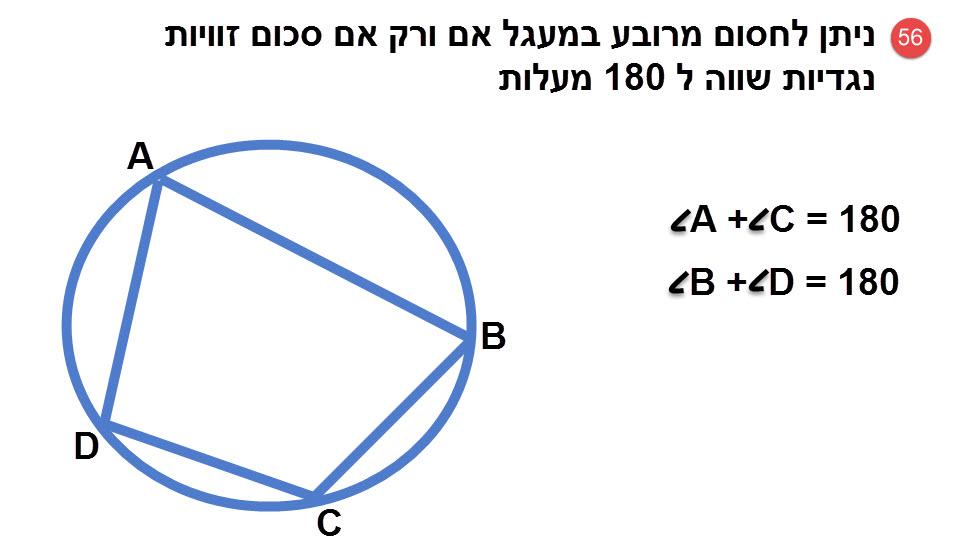 56.ניתן לחסום מרובע במעגל אם ורק אם סכום זוג זוויות נגדיות שווה ל 180 מעלות.