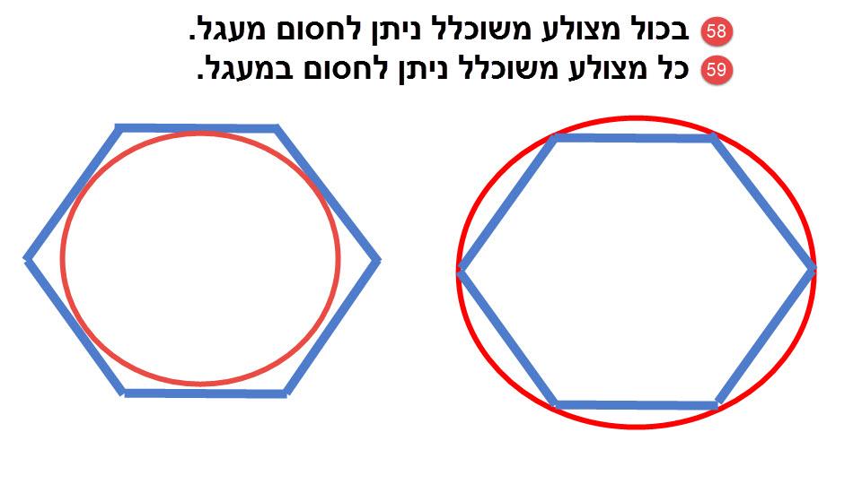 58.כל מצולע משוכלל אפשר לחסום במעגל. 59.בכל מצולע משוכלל אפשר לחסום מעגל.