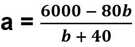 (a = 6000 - 80b / (b + 40
