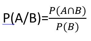הנוסחה להסתברות מותנית P(A/B)=(P(A∩B))/(P(B))