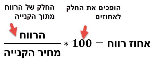 על מנת לחשב אחוז רווח נחשב את החלק של הרווח מתוך סכום הקנייה, ואז נכפיל פי 100 על מנת להפוך לאחוזים
