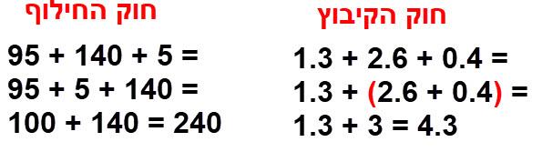 בחוק החילוף מחליפים את מקום המספרים. בחוק הקיבוץ מקבצים מספרים על ידי סוגריים.