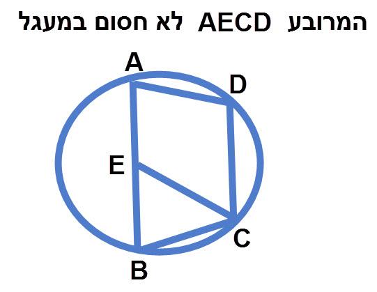 דוגמה למרובע שאינו חסום במעגל