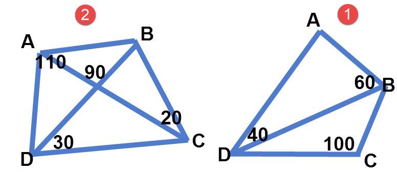האם ניתן לחסום את המרובעים הללו במעגל