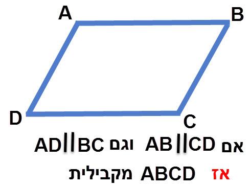 (הגדרת המקבילית) מרובע שבו שתי זוגות של צלעות נגדיות מקבילות הוא מקבילית