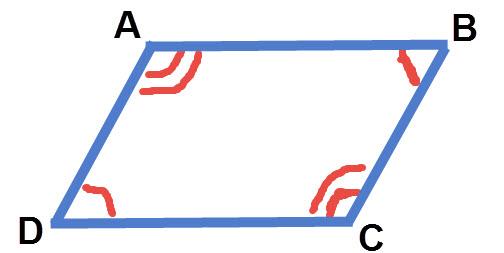 מרובע שבו כל זוג זוויות נגדיות שוות הוא מקבילית.