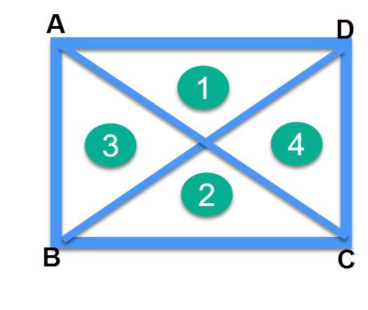 אלכסוני המלבן יוצרים שתי זוגות משולשים קטנים חופפים