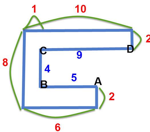 חישוב היקף של צורה מורכבת