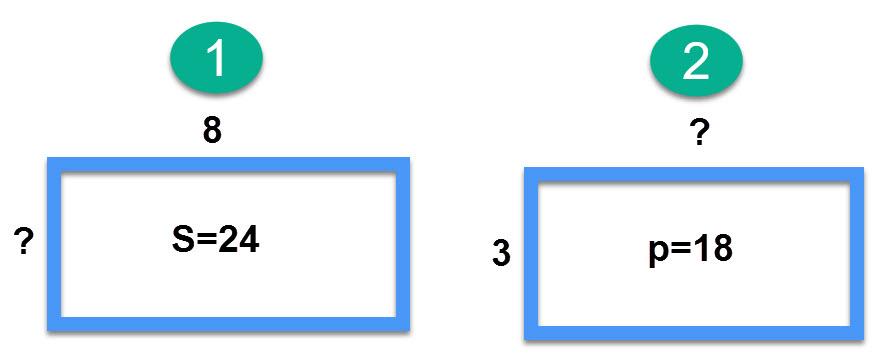 חישוב צלע המלבן על פי היקף או שטח