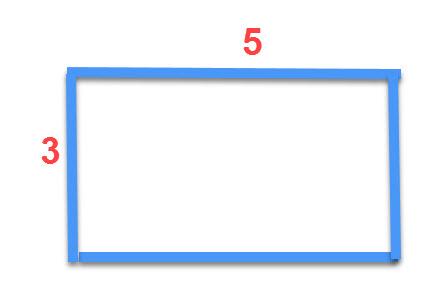 חישוב שטח והיקף מלבן