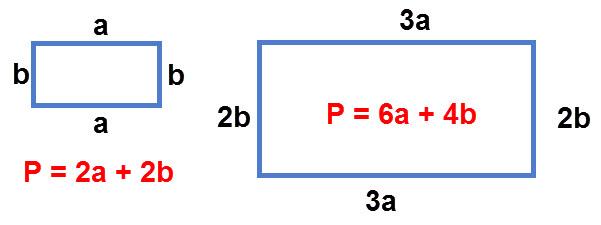 כאשר מכפילים כל צלע פי מספר אחר לא ניתן לקבוע פי כמה גדל ההיקף