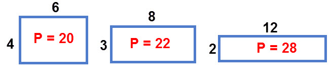 שלושה מלבנים עם שטחים שווים (24) והיקפים שונים